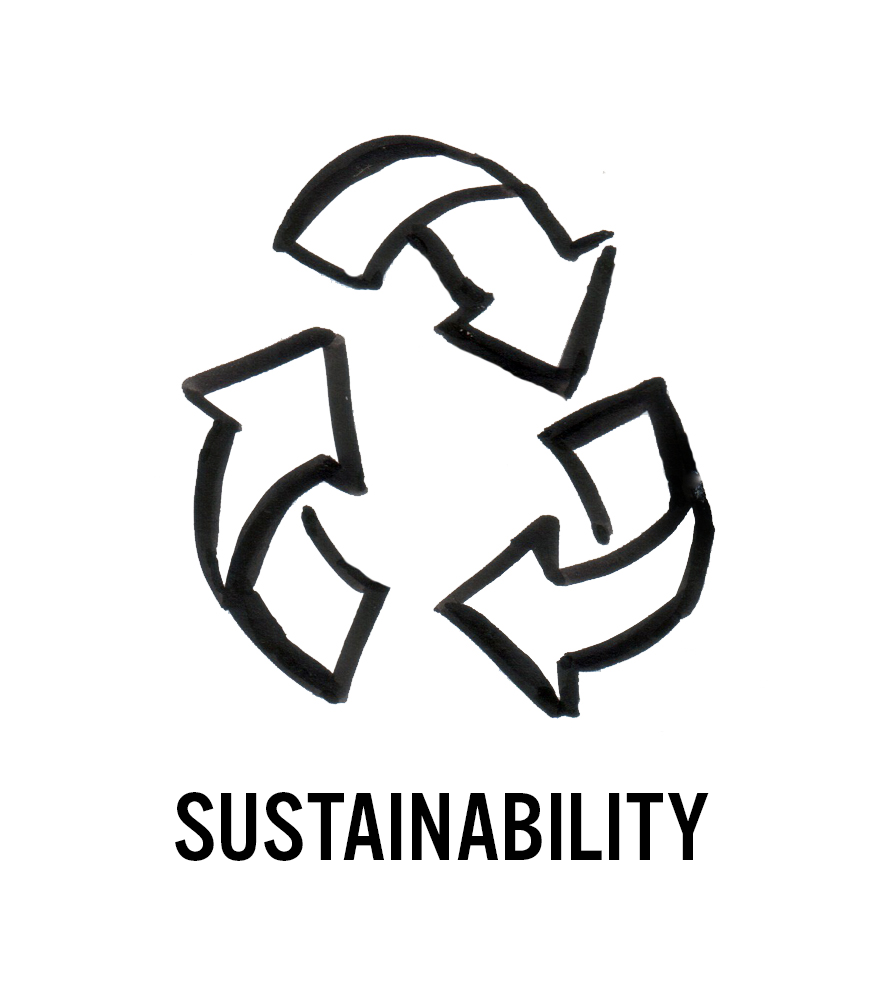 An icon depicting sustainability - something we promote through our Eco Friendly Artistic Coffee Mugs at Cuppa Coffee Cup.